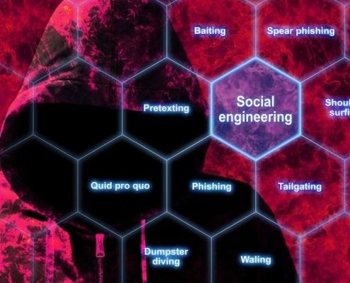 Social Engineering and phishing attacks